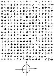 Un messaggio inviato da Zodiac alla stampa